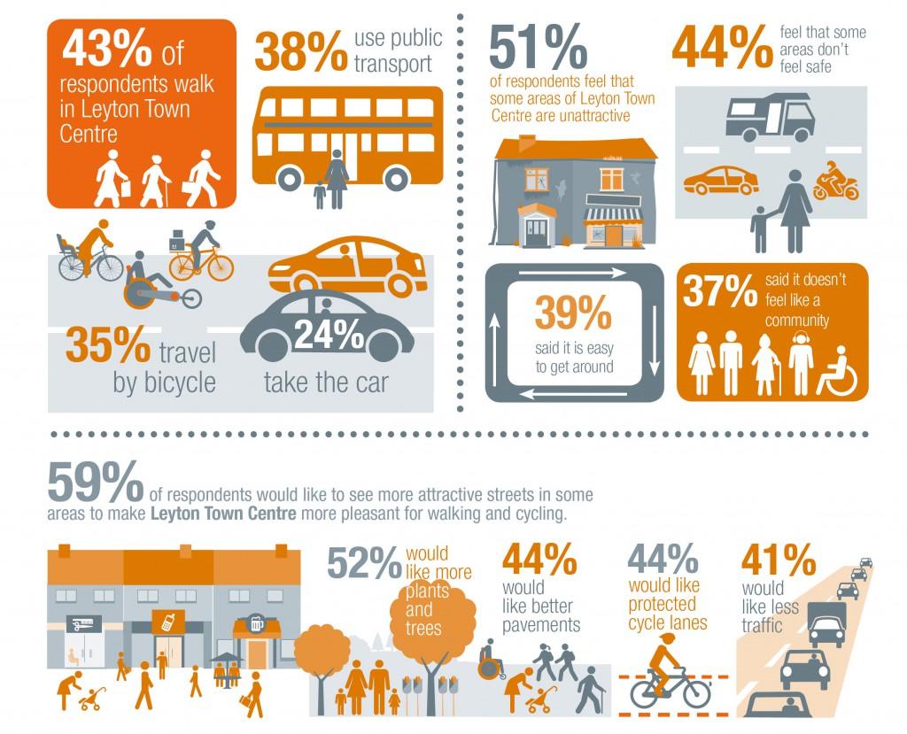Infographic_Leyton